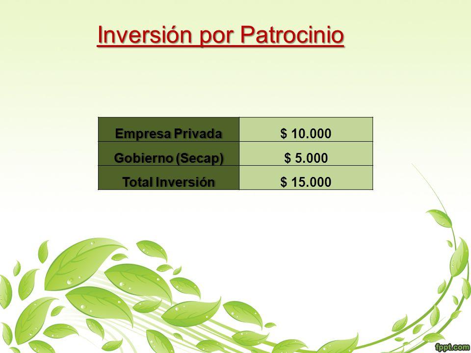 Inversión por Patrocinio