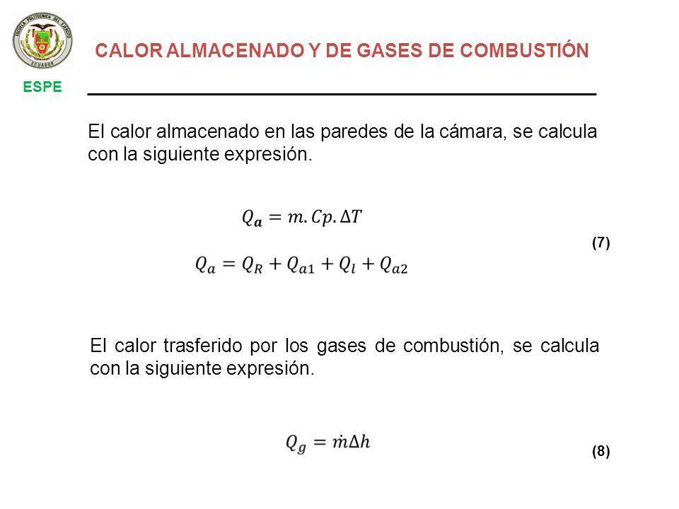 CALOR ALMACENADO Y DE GASES DE COMBUSTIÓN