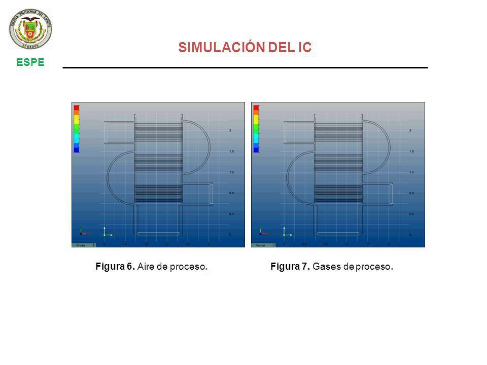 Figura 7. Gases de proceso.