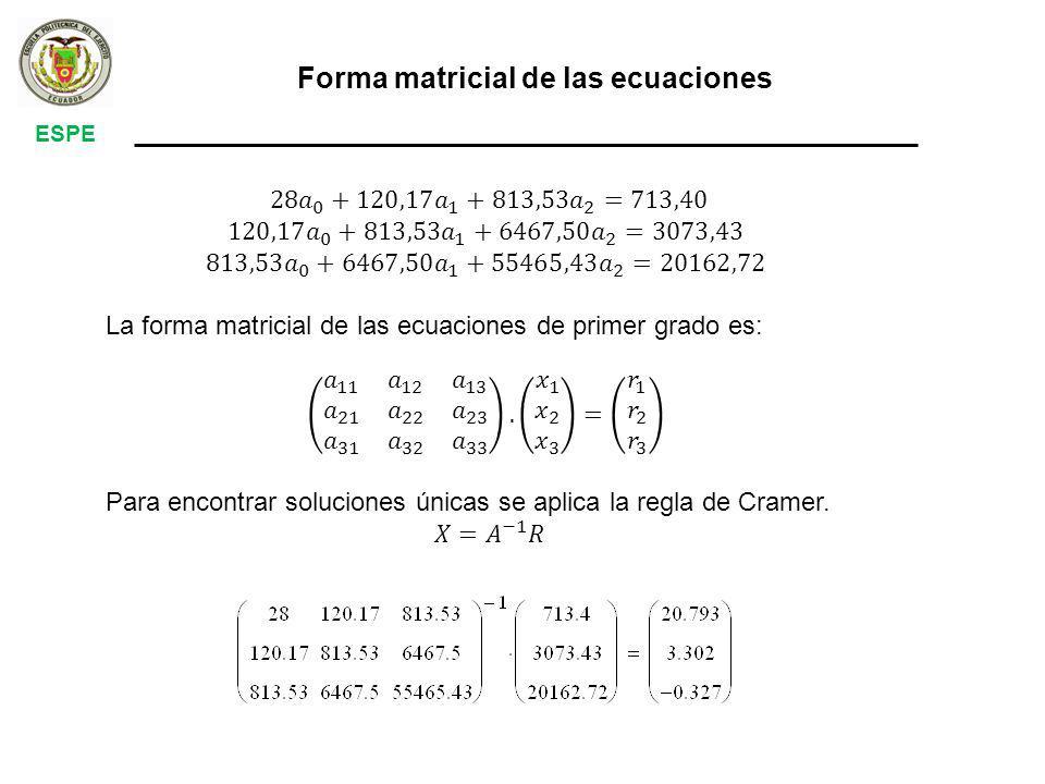 Forma matricial de las ecuaciones