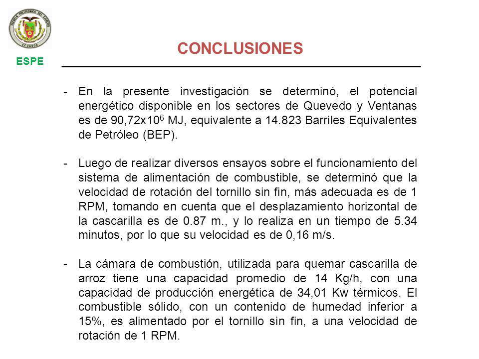 CONCLUSIONES ESPE.