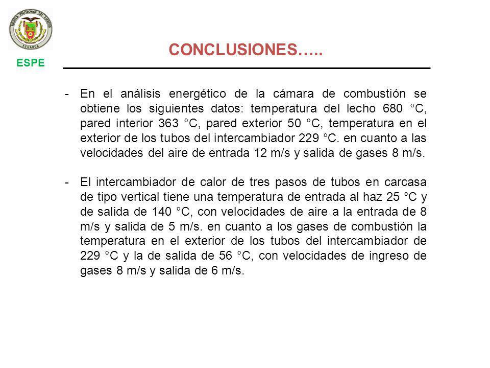 CONCLUSIONES….. ESPE.