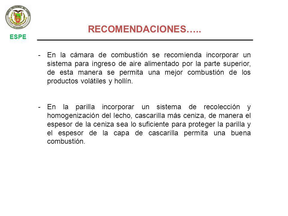 RECOMENDACIONES….. ESPE.