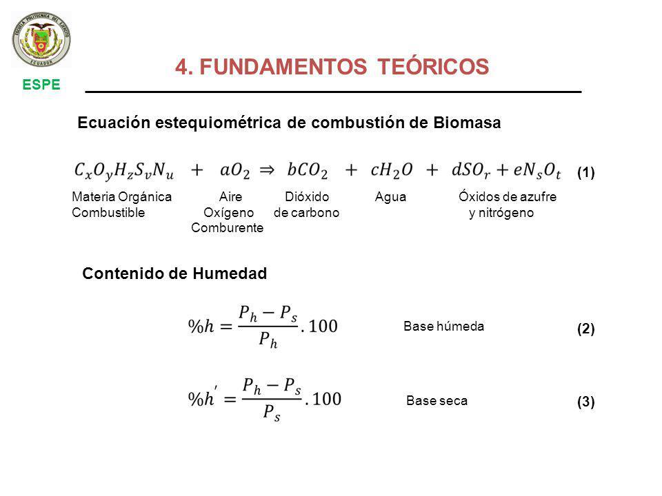 4. FUNDAMENTOS TEÓRICOS ESPE. Ecuación estequiométrica de combustión de Biomasa. (1)