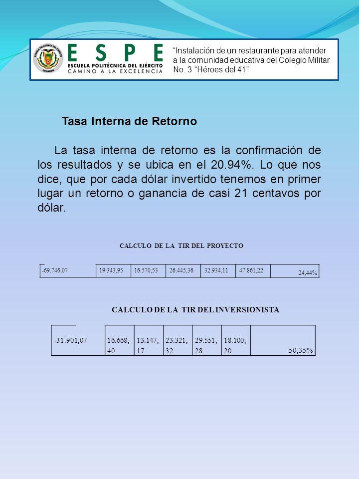 CALCULO DE LA TIR DEL PROYECTO CALCULO DE LA TIR DEL INVERSIONISTA
