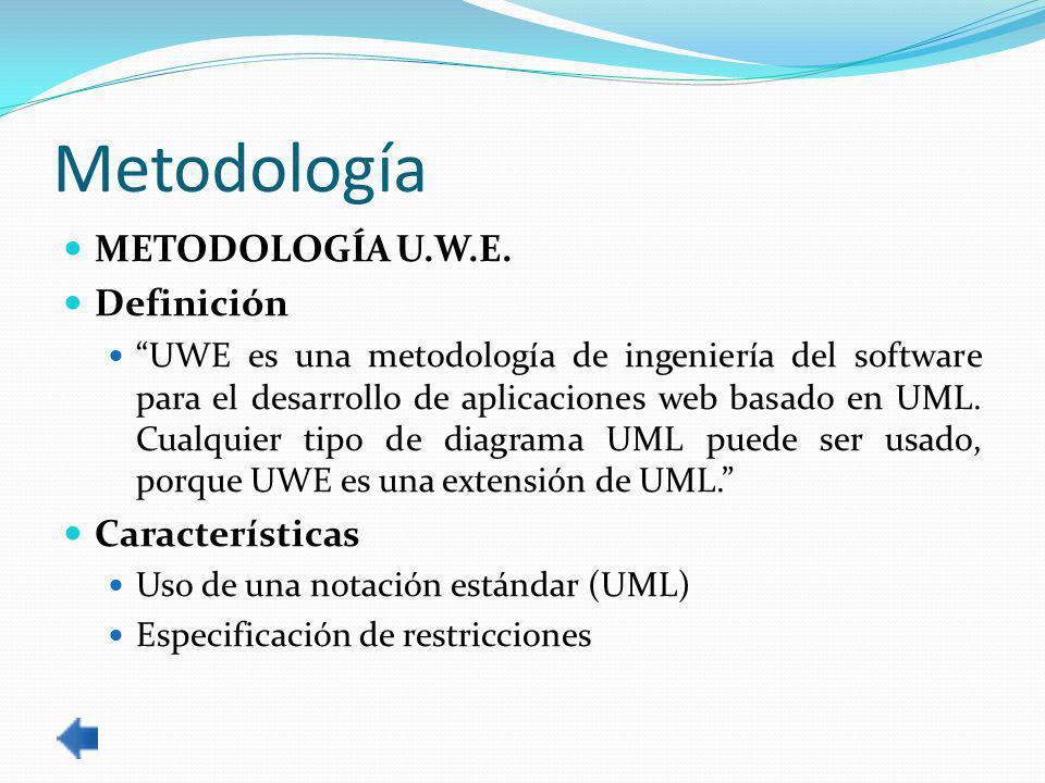 Metodología METODOLOGÍA U.W.E. Definición Características