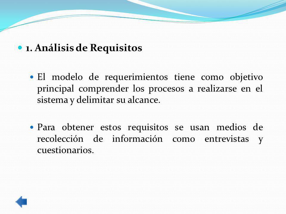 1. Análisis de Requisitos