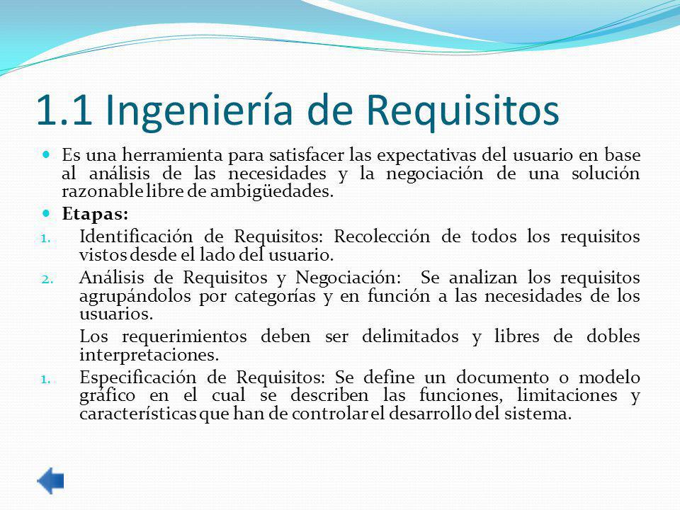 1.1 Ingeniería de Requisitos