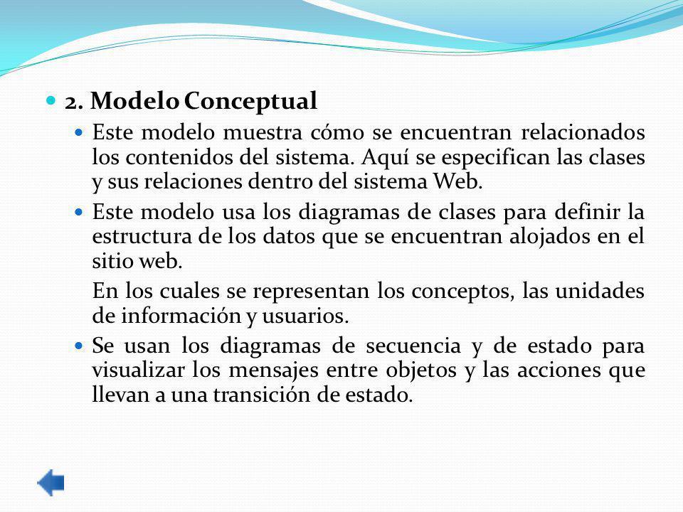 2. Modelo Conceptual