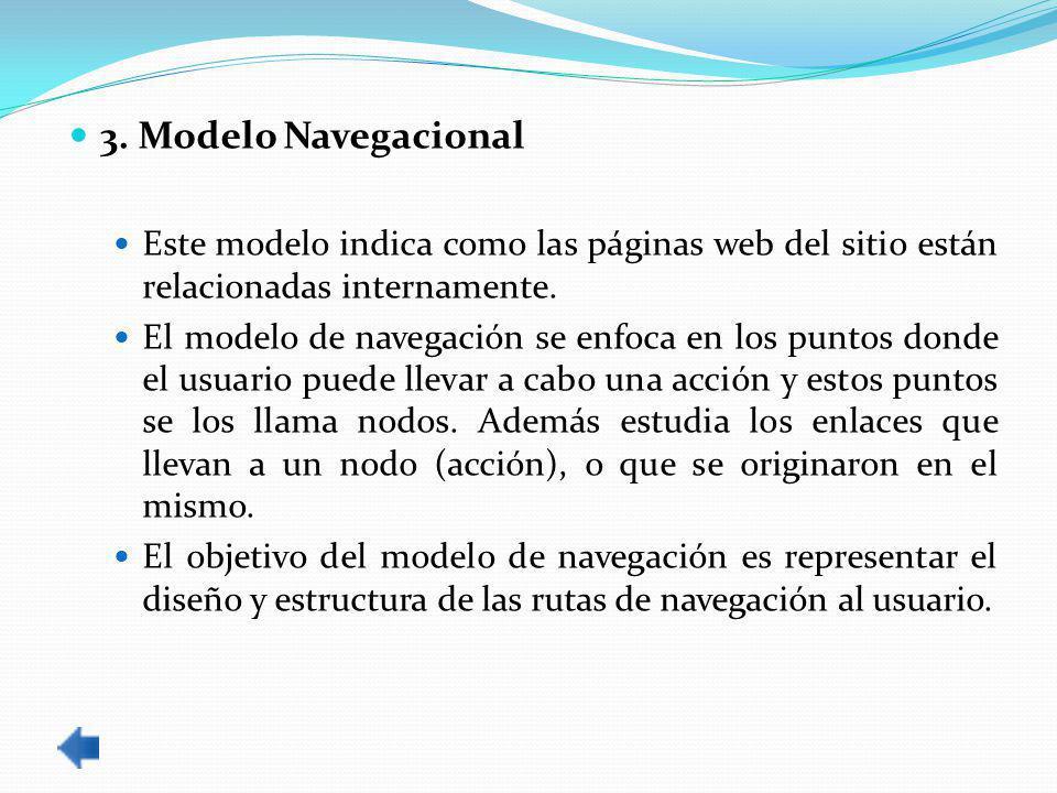 3. Modelo Navegacional Este modelo indica como las páginas web del sitio están relacionadas internamente.