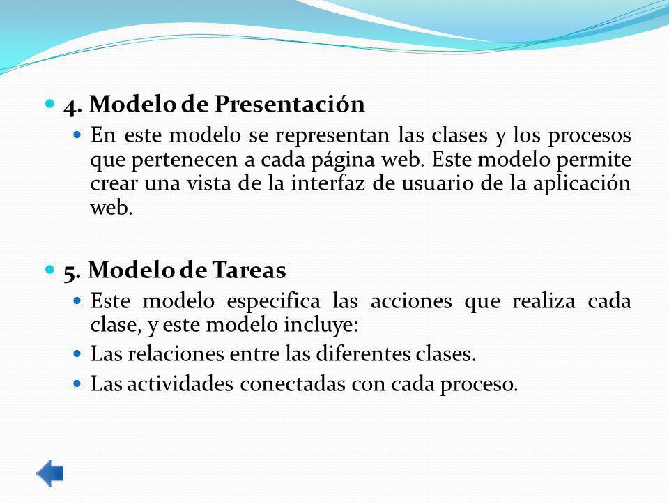 4. Modelo de Presentación