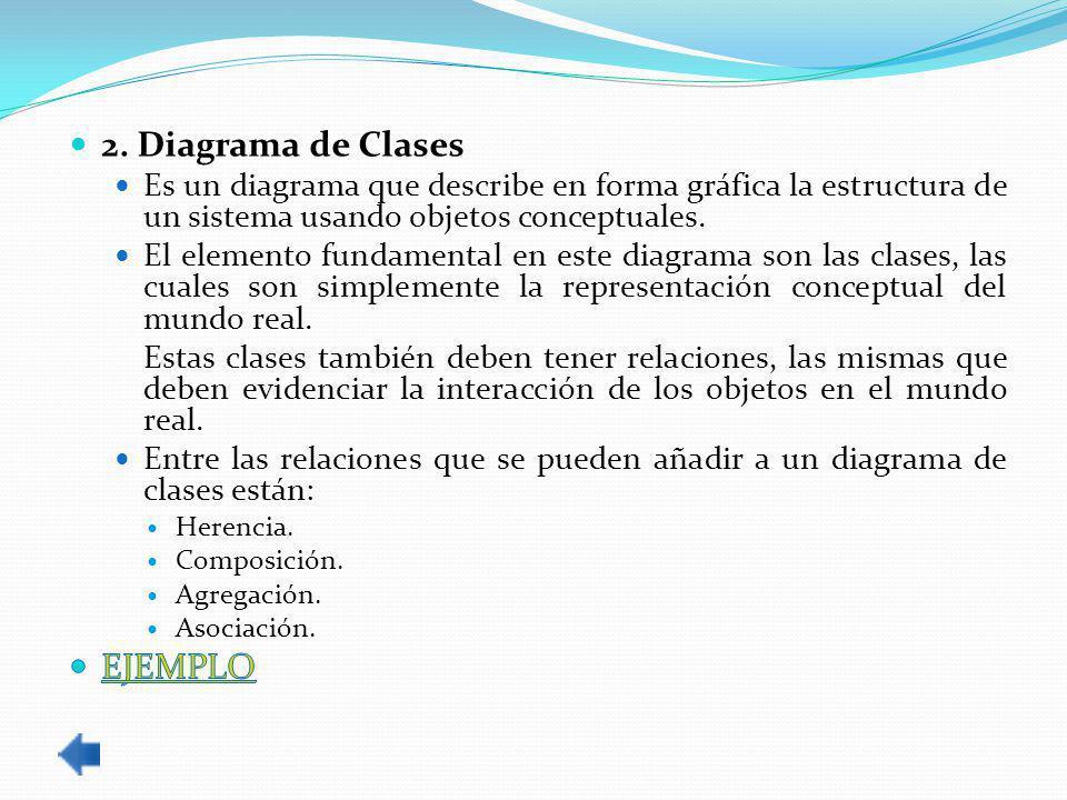 2. Diagrama de Clases EJEMPLO