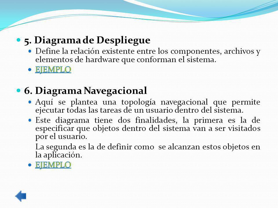 5. Diagrama de Despliegue