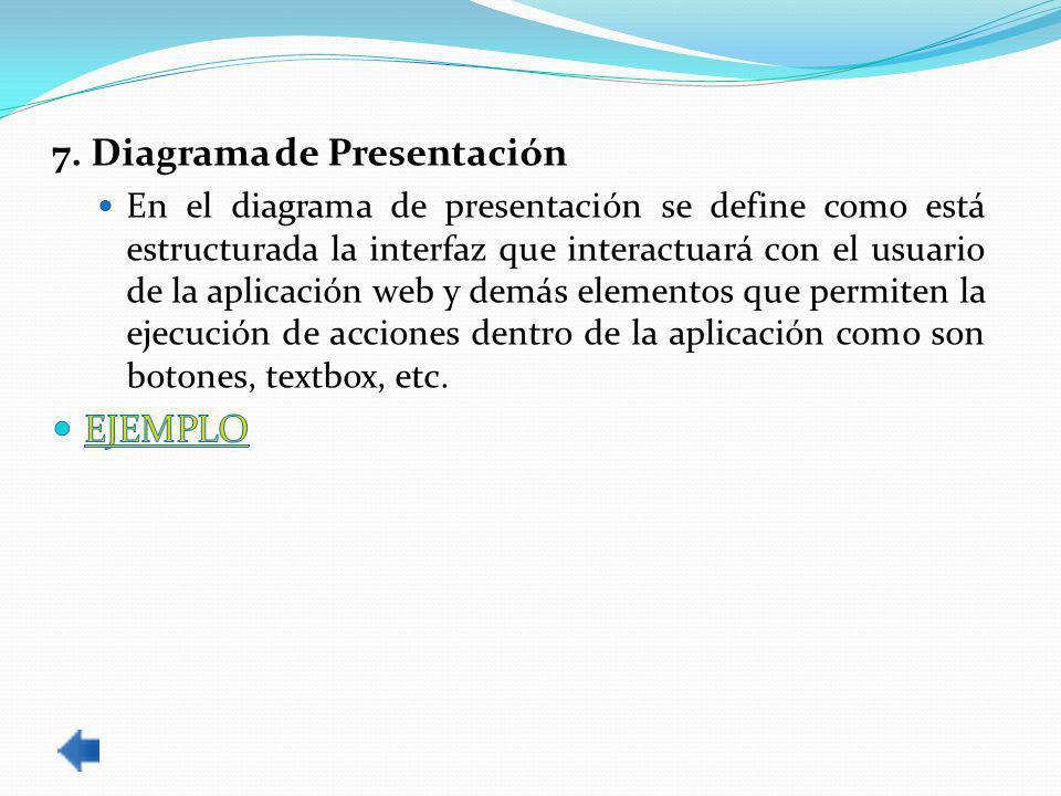 7. Diagrama de Presentación