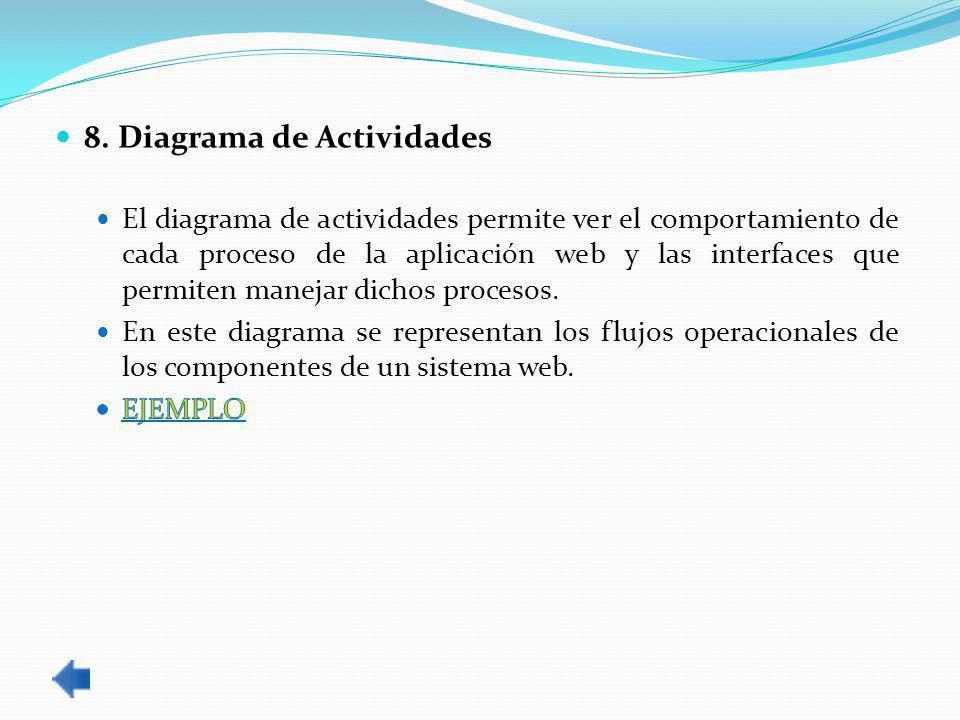 8. Diagrama de Actividades