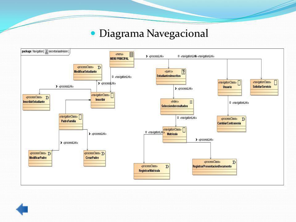 Diagrama Navegacional