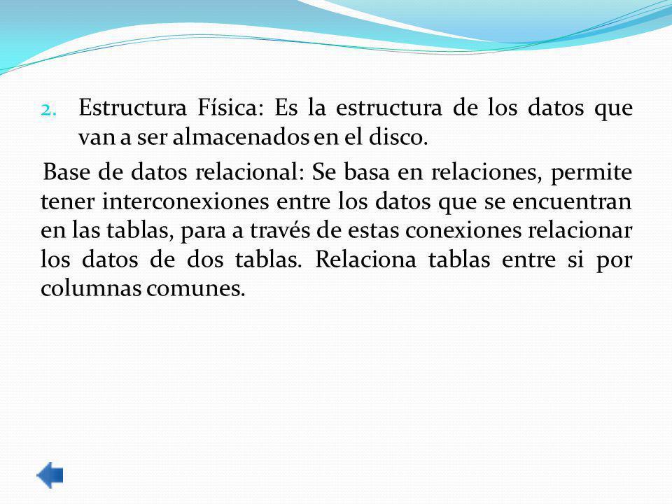 Estructura Física: Es la estructura de los datos que van a ser almacenados en el disco.