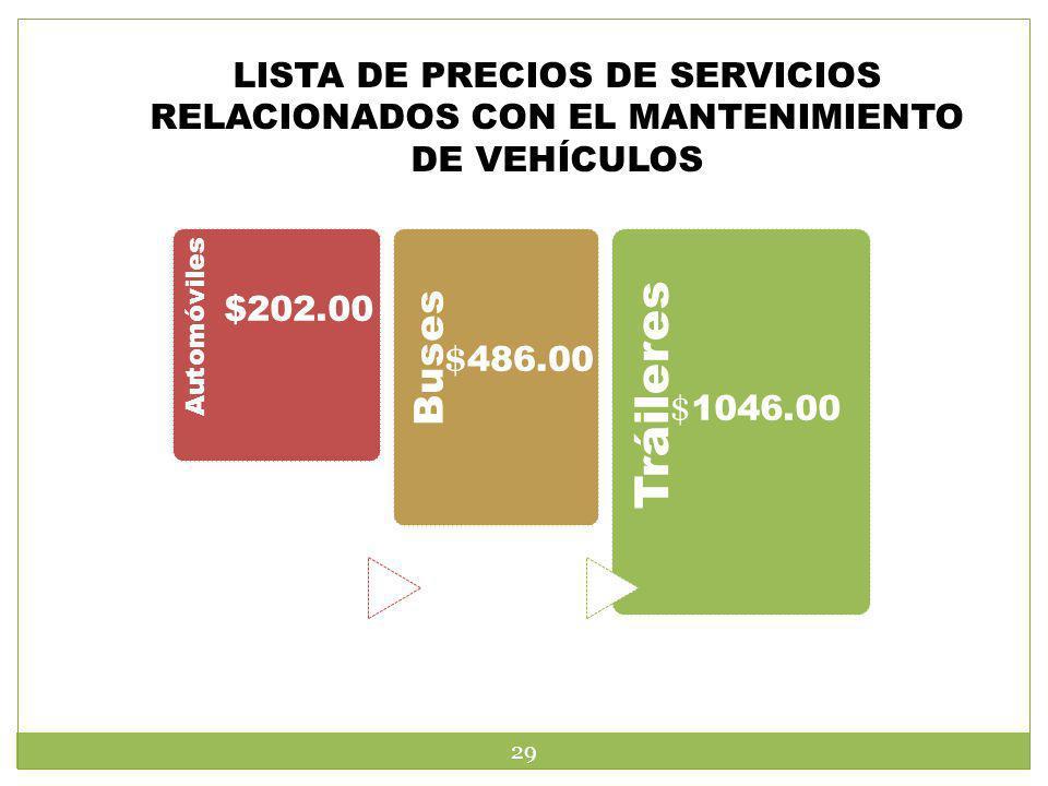 LISTA DE PRECIOS DE SERVICIOS RELACIONADOS CON EL MANTENIMIENTO DE VEHÍCULOS