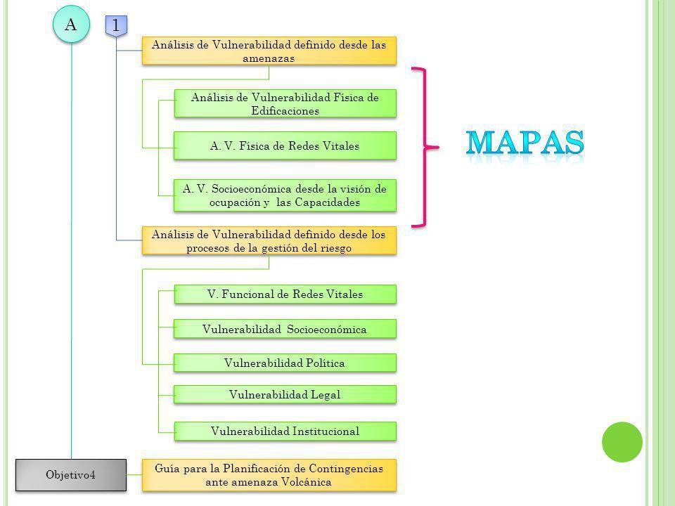 mapas A 1 Análisis de Vulnerabilidad definido desde las amenazas