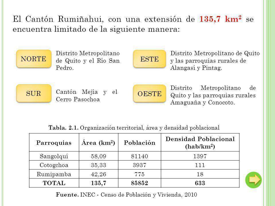 Densidad Poblacional (hab/km2)