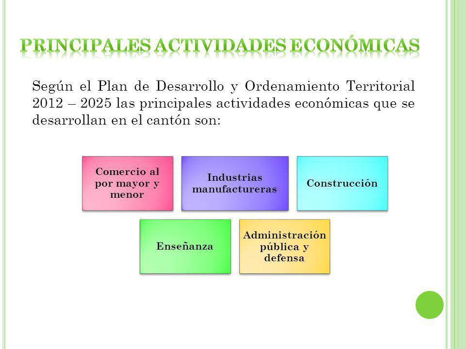 PRINCIPALES ACTIVIDADES ECONÓMICAS