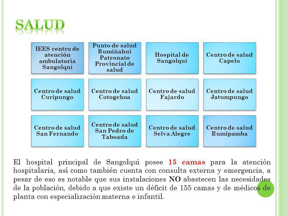 salud IEES centro de atención ambulatoria Sangolquí. Punto de salud Rumiñahui Patronato Provincial de salud.