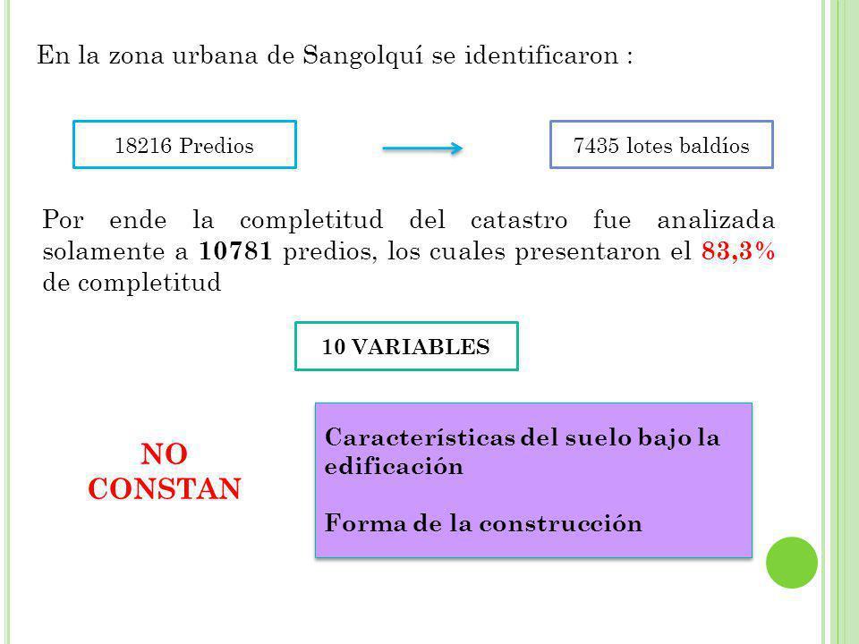 NO CONSTAN En la zona urbana de Sangolquí se identificaron :