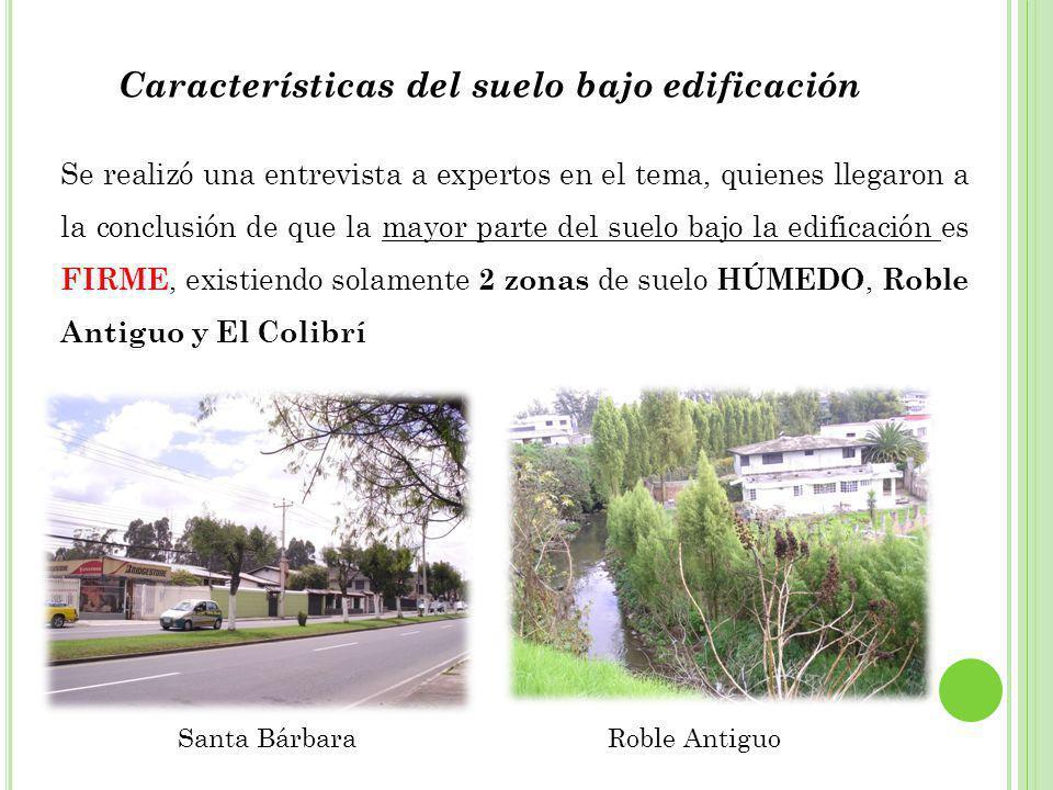 Características del suelo bajo edificación