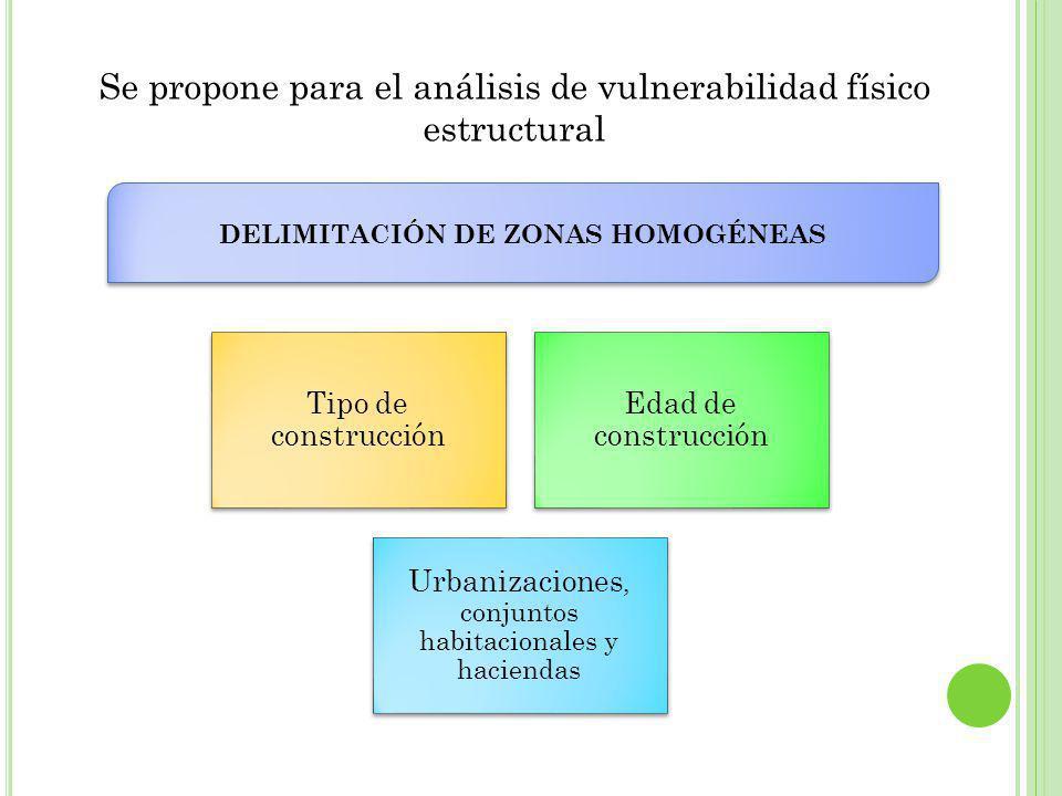 DELIMITACIÓN DE ZONAS HOMOGÉNEAS