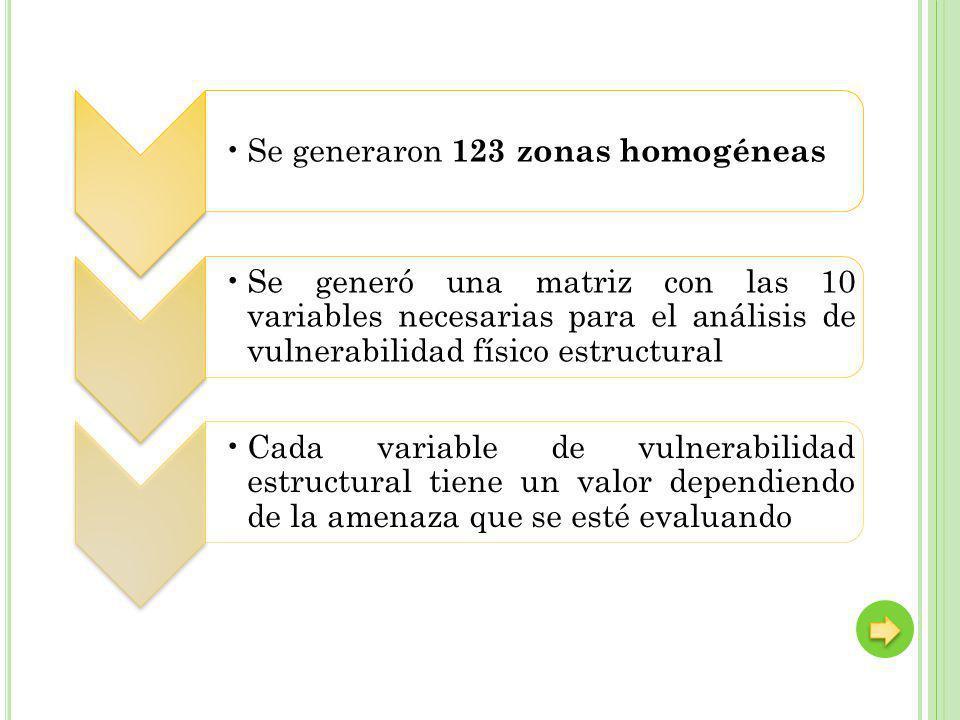 Se generaron 123 zonas homogéneas