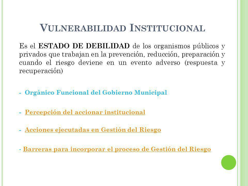 Vulnerabilidad Institucional