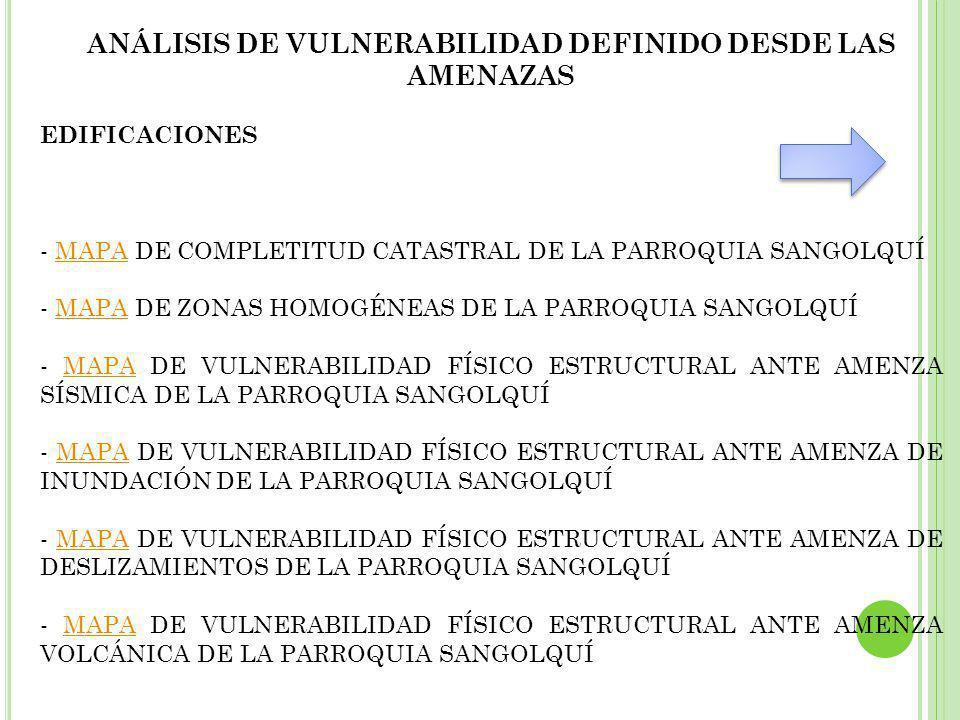 ANÁLISIS DE VULNERABILIDAD DEFINIDO DESDE LAS AMENAZAS