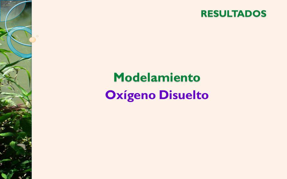 Modelamiento Oxígeno Disuelto