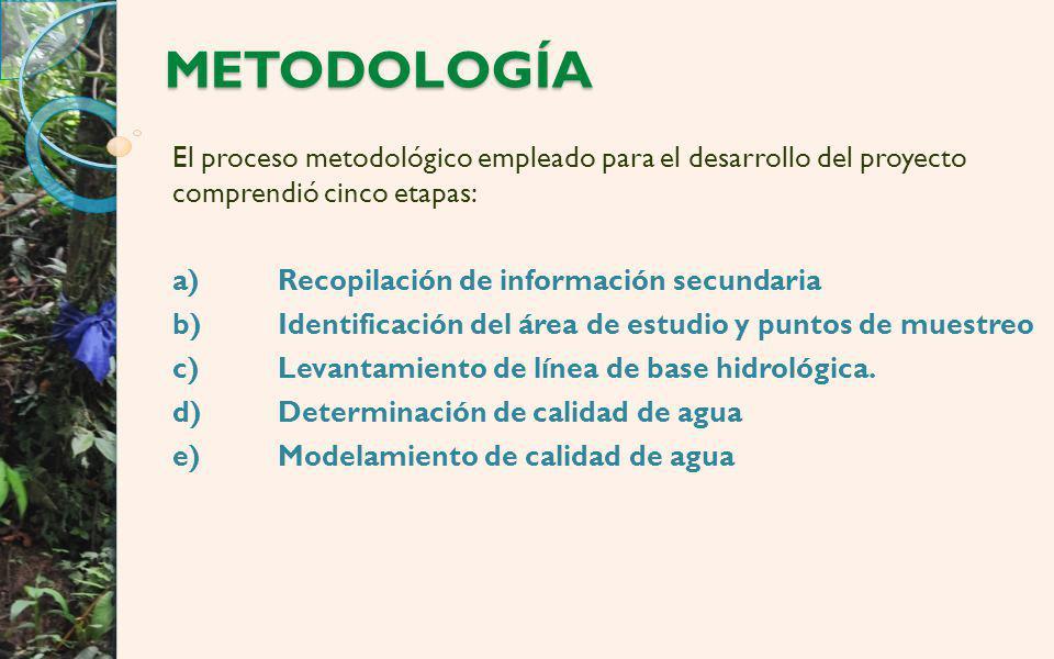 METODOLOGÍA El proceso metodológico empleado para el desarrollo del proyecto comprendió cinco etapas:
