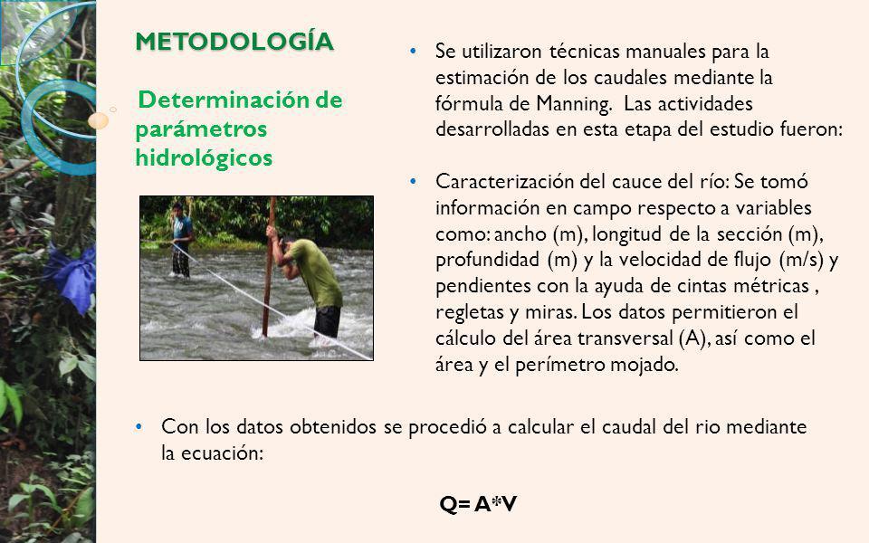 Determinación de parámetros hidrológicos