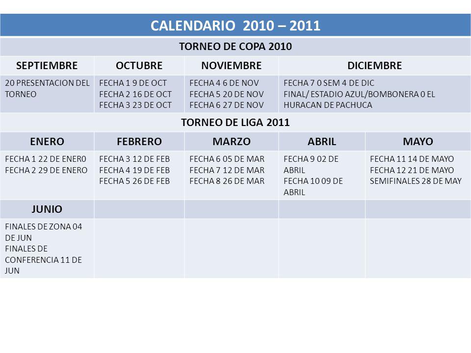 CALENDARIO 2010 – 2011 TORNEO DE COPA 2010 SEPTIEMBRE OCTUBRE