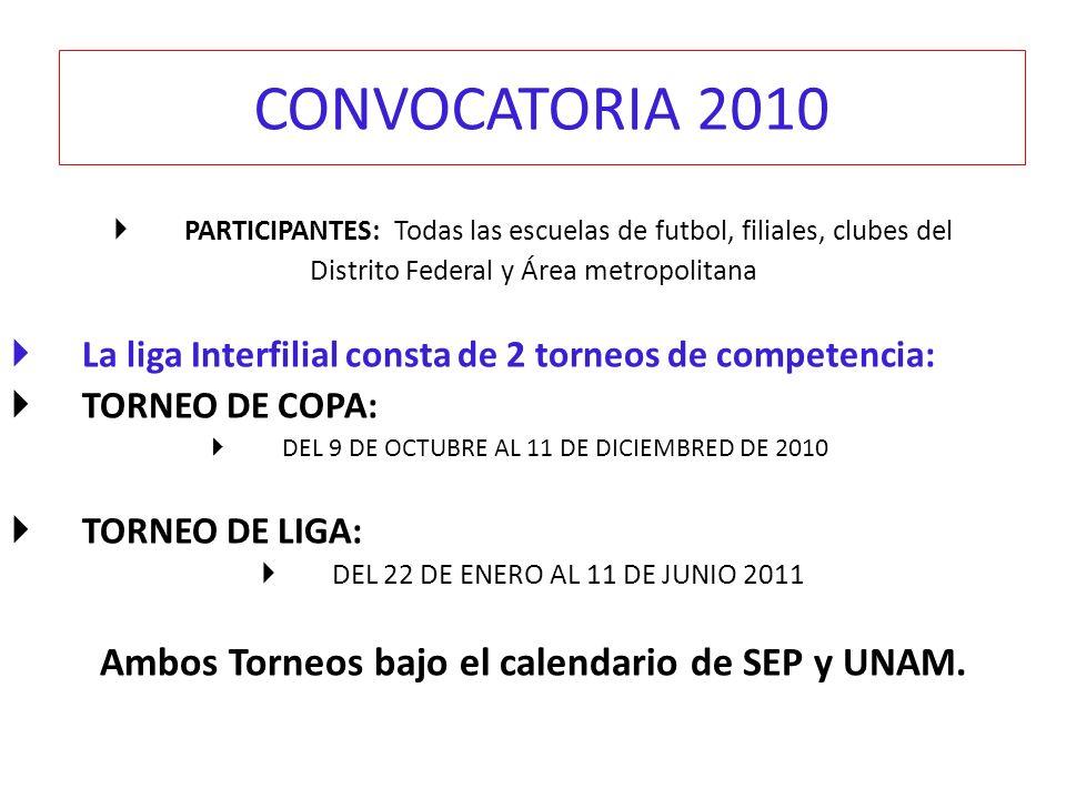 Ambos Torneos bajo el calendario de SEP y UNAM.