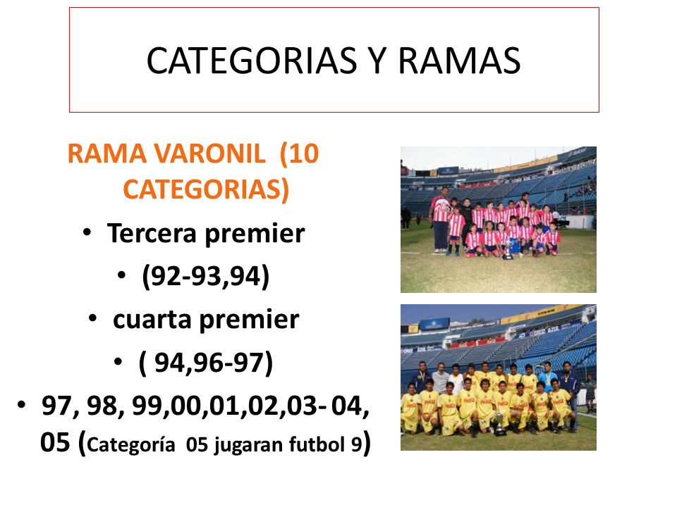 CATEGORIAS Y RAMAS RAMA VARONIL (10 CATEGORIAS) Tercera premier