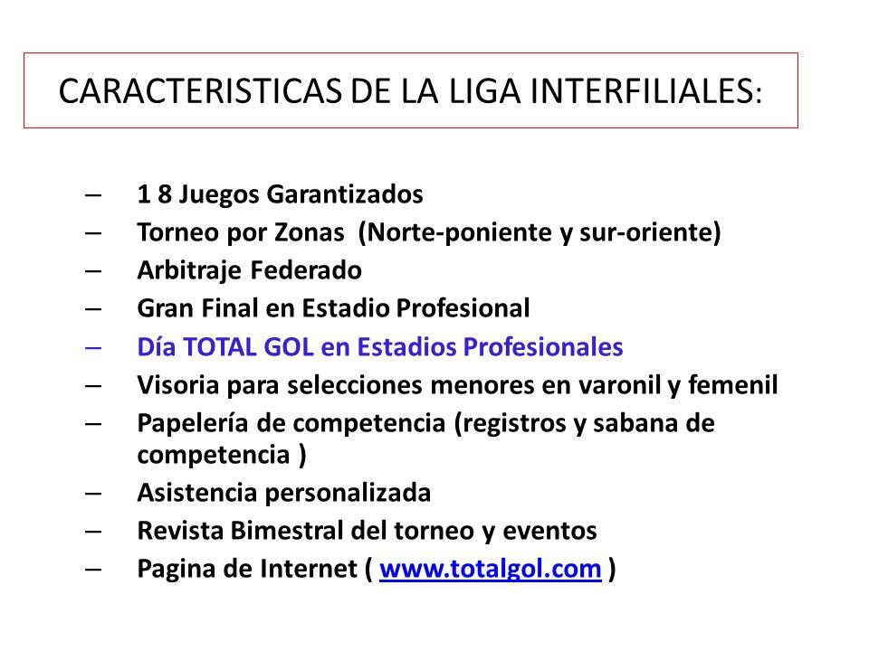CARACTERISTICAS DE LA LIGA INTERFILIALES: