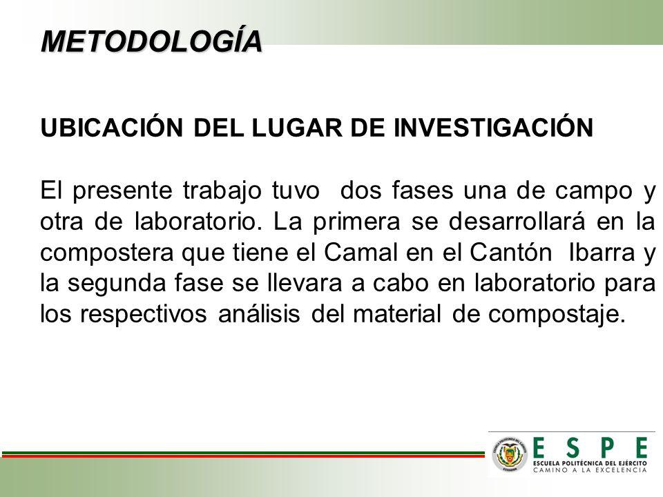 METODOLOGÍA UBICACIÓN DEL LUGAR DE INVESTIGACIÓN