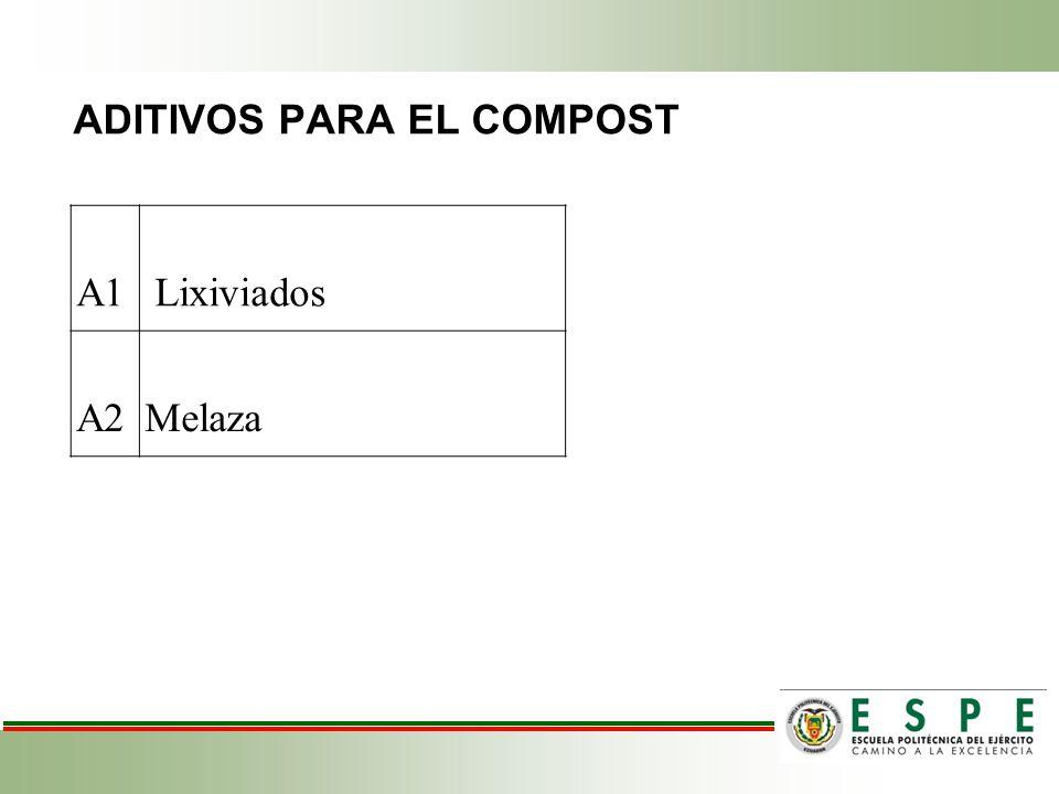 ADITIVOS PARA EL COMPOST A1 Lixiviados