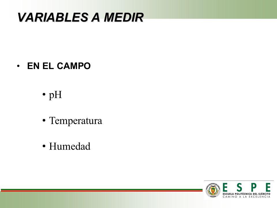 VARIABLES A MEDIR EN EL CAMPO pH Temperatura Humedad