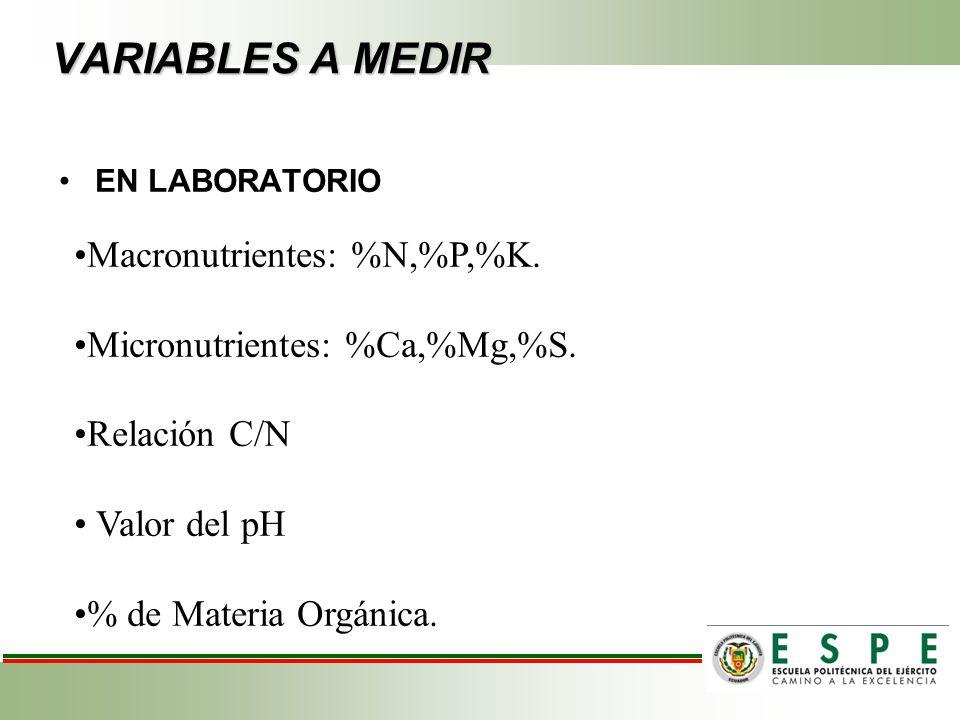 VARIABLES A MEDIR Macronutrientes: %N,%P,%K.