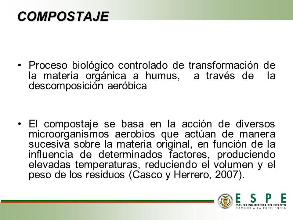 COMPOSTAJE Proceso biológico controlado de transformación de la materia orgánica a humus, a través de la descomposición aeróbica.