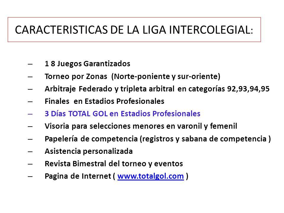 CARACTERISTICAS DE LA LIGA INTERCOLEGIAL: