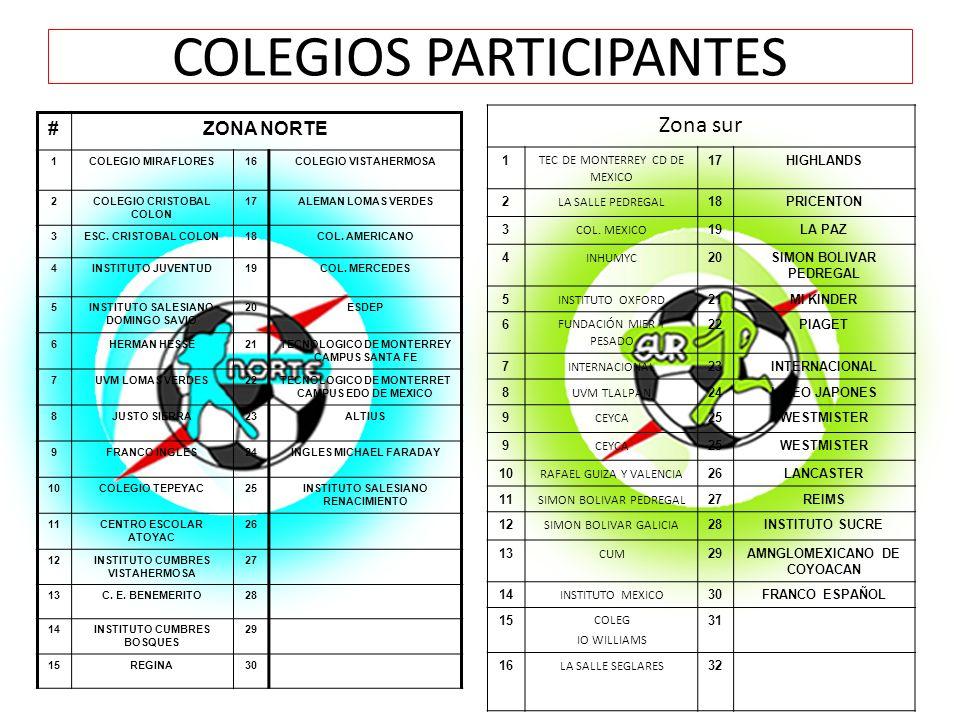 COLEGIOS PARTICIPANTES