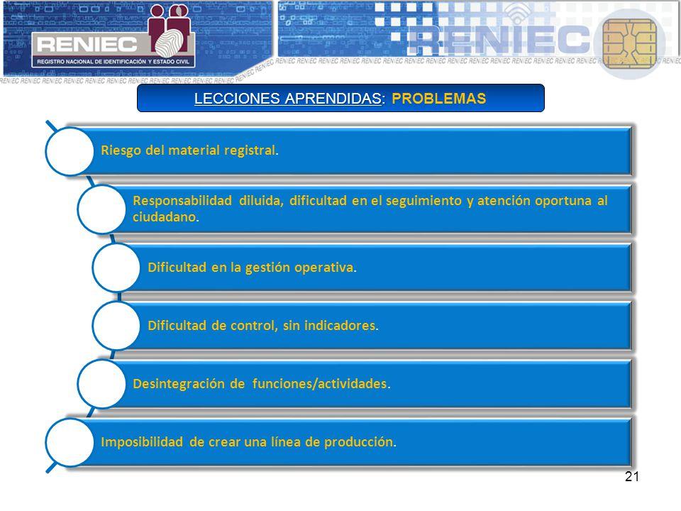 LECCIONES APRENDIDAS: PROBLEMAS