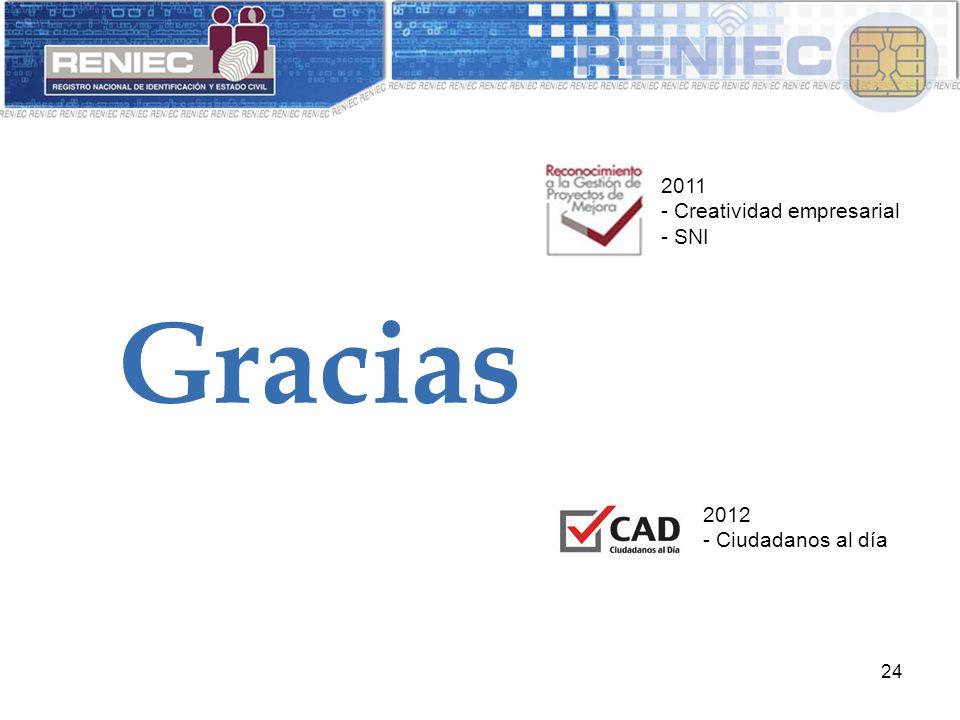 2011 - Creatividad empresarial - SNI Gracias 2012 - Ciudadanos al día