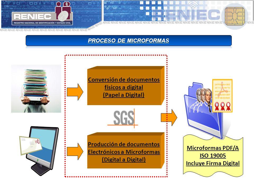 PROCESO DE MICROFORMAS