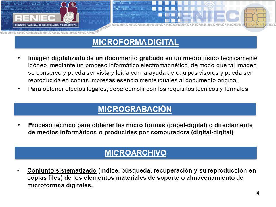 MICROFORMA DIGITAL MICROGRABACIÓN MICROARCHIVO